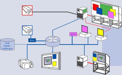 konfiguracija-sistema-micos